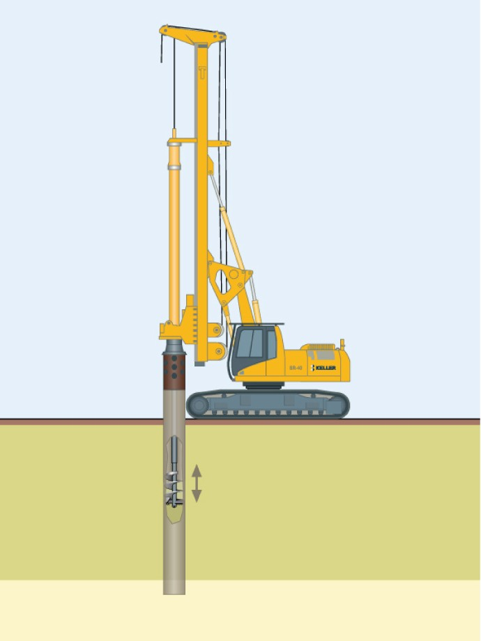 Keller rig installing bored piles / drilled shafts