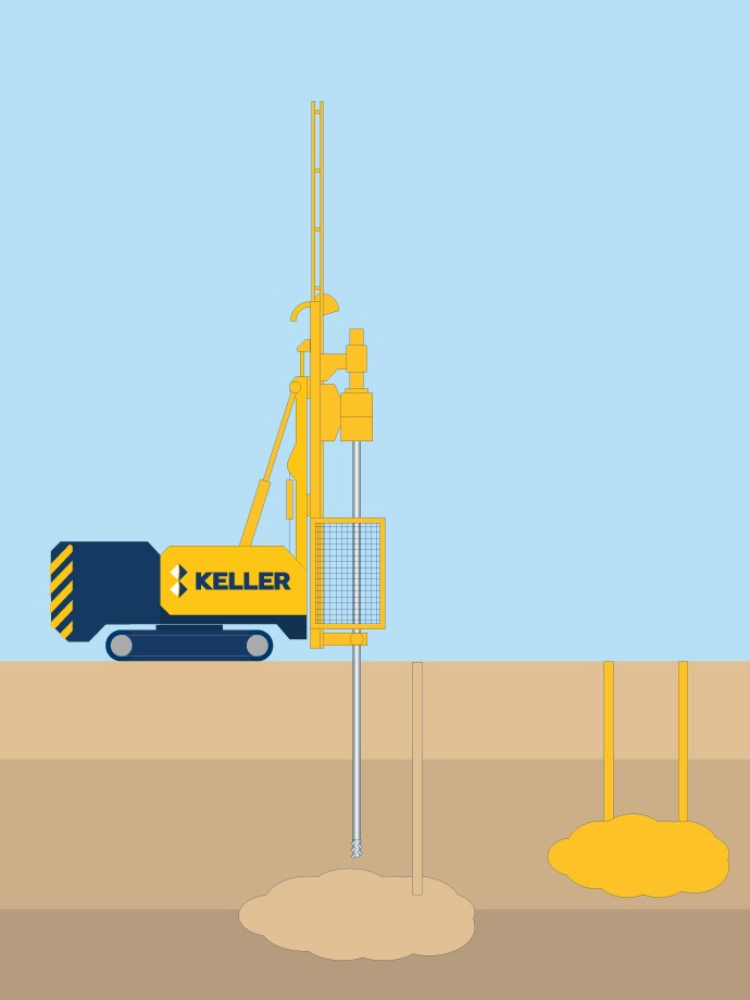 Keller rig performing cavity/bulk/mine fill grouting