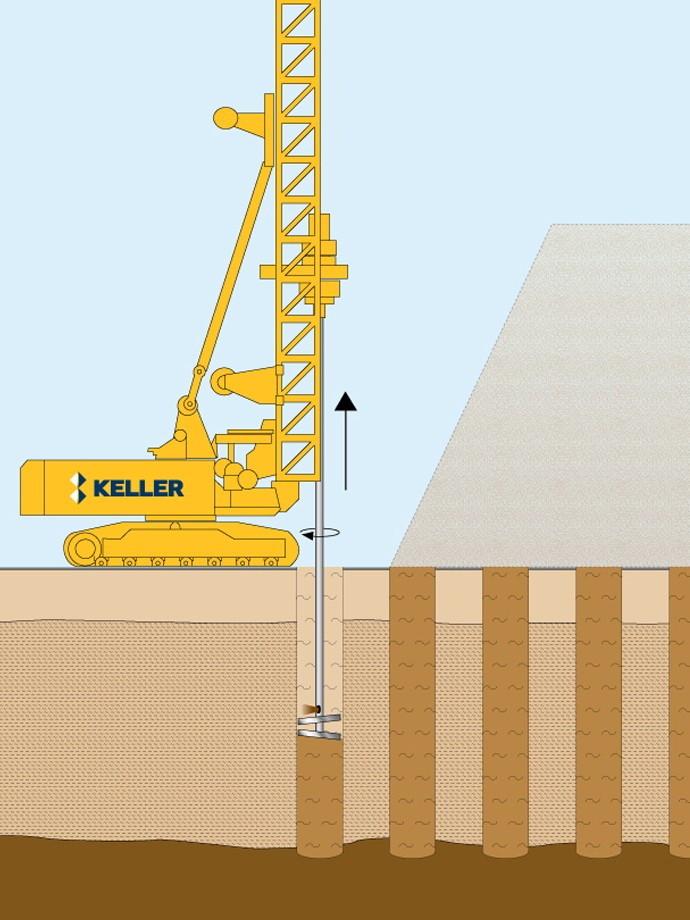 Keller rig performing dry soil mixing